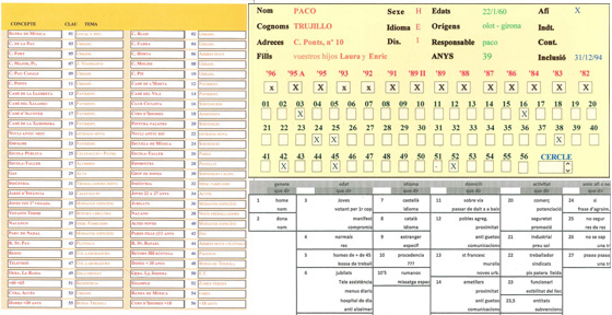 Tècniques Electorals de Palmira