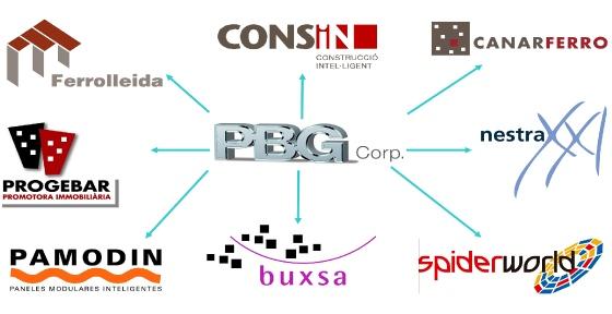 Conglomerat PBG Corp.